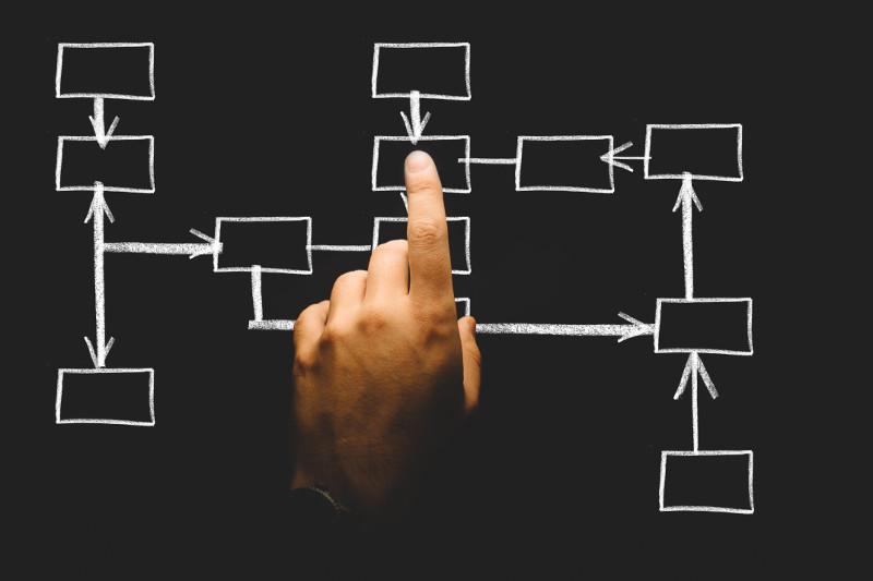 Mit jelent az ERP rövidítés? És miért van rá szüksége?